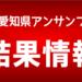2017年度愛知県アンサンブルコンテスト結果情報(愛知県大会小学校の部)【管楽器担当のあるあるネタ特別編】