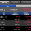 ソラストと明豊ファシリティワークス上昇で先週比+30万以上