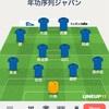 【サッカー】W杯に挑むサッカー日本代表が発表されたので勝手にスタメン予想してみる