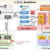 Buildfarm+bloomで自作ROS pkg をaptやrosdepで取得可能にする!②リリース編