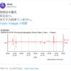 【地震予知】柿岡空中電気にまたしても反応あり!7月23日頃に『南房総』でM7.2の地震が発生すると言う具体的な予言まで後わずか!2020年巨大地震発生説のある『首都直下地震』・『南海トラフ地震』にも要注意!