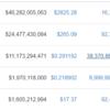 ビットコイン他、仮想通貨の時価総額TOP5をyoutubeで検索してみた!