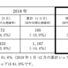 配当利回り6%超!! JT株は買うべきか