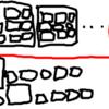 【CSS】gridレイアウトの入れ子に失敗した話【つまづきの記録】