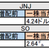 【祝】増配決定の米国株2銘柄