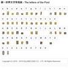 FF14雑記:言語を超える力:第一世界の文字の早見表を作ろうとしたけど「J」・「j」の文字が見つからない!