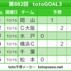 【第882回】toto&GOAL3予想!