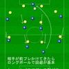 2018国際親善試合、日本代表対ウクライナ代表のレビュー「ハリルホジッチのサッカー」