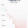 相場の動きを身を任せ、約2ヶ月間のビットコインの収支比較です。