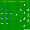 「罠は壊して進む」 J1リーグ第14節 FC東京vs大分トリニータ レビュー