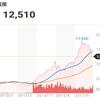 日本電産について