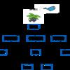 ReactでもDOMの木構造はつらいよ問題