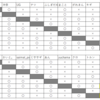 【ポケモン剣盾】ユキハミ1on1の最終結果と簡単な環境まとめ