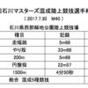 【Result】石川マスターズ陸上混成競技会 2017.7.30