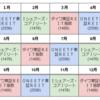 【1万円から出来る不動産投資】J-REIT(リート)ETFを使って毎月分配金を得る簡単な方法