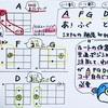 ★「ウクレレのコード自分で作る」ロードマップ。