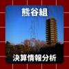 【決算情報分析】熊谷組(Kumagai Gumi Co.,Ltd.、18610)