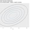 【R】3.4.1:多次元ガウス分布の学習と予測:平均が未知の場合【緑ベイズ入門のノート】