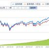 米国経済危機や低迷が予測されている中「eMAXIS Slim 米国株式(S&P500)」が人気な理由