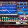 4月19日ホール実践データ(設定5?)