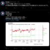 【地震予知】柿岡地電流が1段上昇!阪神淡路大震災前前兆と同じとの投稿も!7月23日頃に『南房総』でM7.2の地震が発生するとの予言が現実に!?