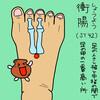 胃経(ST)42 衝陽(しょうよう)