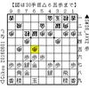 対矢倉左美濃急戦(居角左美濃)棋譜集と定跡ファイルの公開
