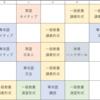 大阪大学外国語学部の1年生の1週間の生活や授業を紹介|サークルやバイトと両立できる?
