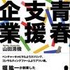 山田清機『青春支援企業 ドリームインキュベータは挑戦する』