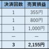 2018年12月3日 ループイフダン 利益6,714円