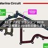 F1 アブダビグランプリ 2019 コース概要と2018年の振り返り