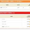 いきなり金利テンバーガー!?岡藤ホールディングス<8705>が10.0%へ!!SBI貸株金利変更(2018/06/04~)