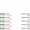 【 3月 5日】FX自動売買記録:ユーロドル
