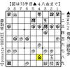 ソフトの将棋から「連盟美濃」を徹底研究する②
