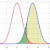 より正しい意思決定のための統計的仮説検定とサンプルサイズ計算