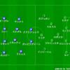 【予習マッチレポ】19-20 セリエA第22節 サンプドリア対ナポリ