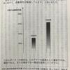 日本の偏差値では測定不可。PISA(国際学力テスト)実際問題公開!