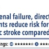 ACPJC:Therapeutics 腎不全患者では、DOACはVKAsと比較して出血性脳卒中リスクを減らす