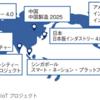 IoT検定対策2章 産業システム(2/2)
