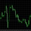 クロス円通貨ペア、売り圧力強まる