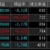 株じろう2019年1月25日(金)の株売買ポジション 変更か!