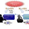 感情hack法①認知行動療法