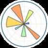Matplotlibの使い方②(plt.bar、plt.pie、plt.hist2d)|Pythonによる可視化入門 #2