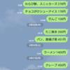 【無駄づかいしない方法】→煩悩リスト!
