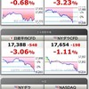 【超速報】日経ドル円逝ったああああああああああああ