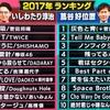 「関ジャム」2017ベストソング特集を見た感想と吉澤嘉代子「残ってる」が世間に広まっていく嬉しさについて!