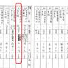 東条内閣による「華人労務者内地移入ニ関スル件」閣議決定から75年。