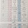 第4回オヤジ・オナゴキック対戦表