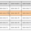 HTML 網掛け&hover テーブルの作り方