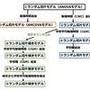 マルチレベル分析の基礎〜結果の解釈と応用編〜